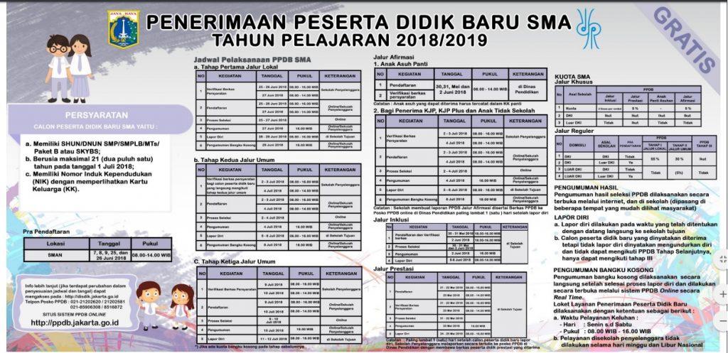 Jadwal PPDB SMA
